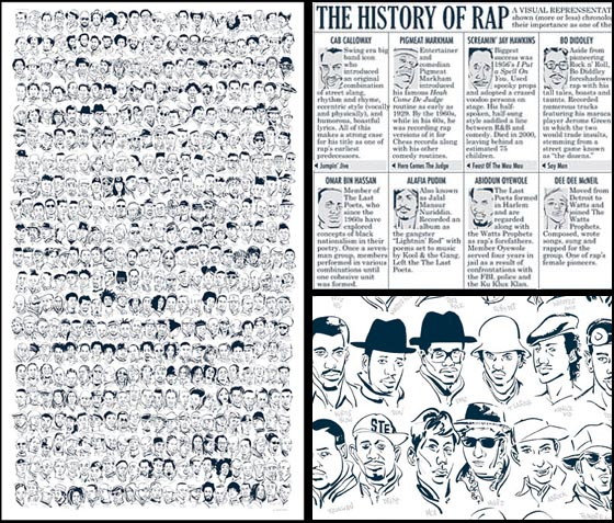 the origin and history of rap Free history of rap papers, essays, and research papers.